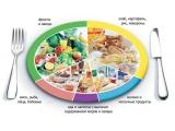 Коттедж - иконка «питание» в Туране